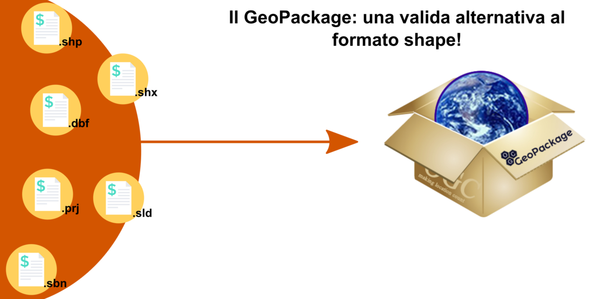 Image of Il GeoPackage: una valida alternativa al formato shape!